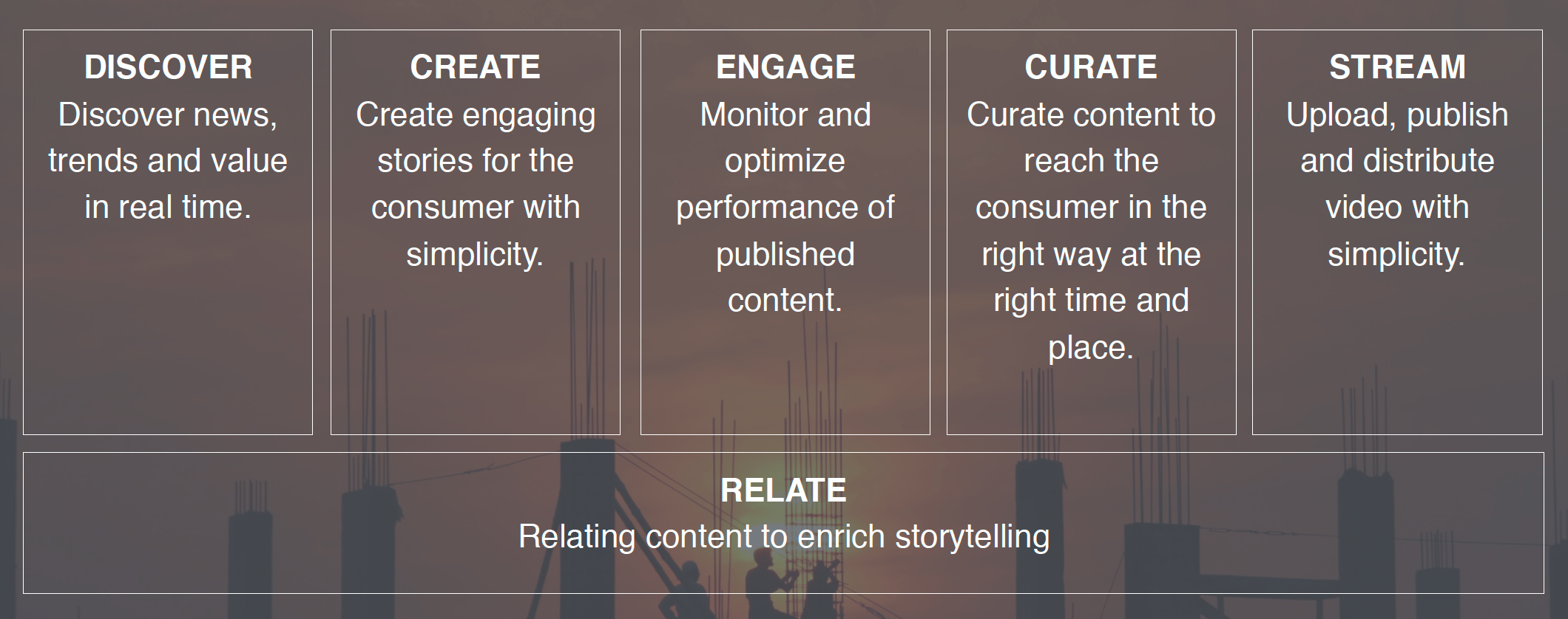The Creation Suite is the core component of Schibsted Publishing Platform